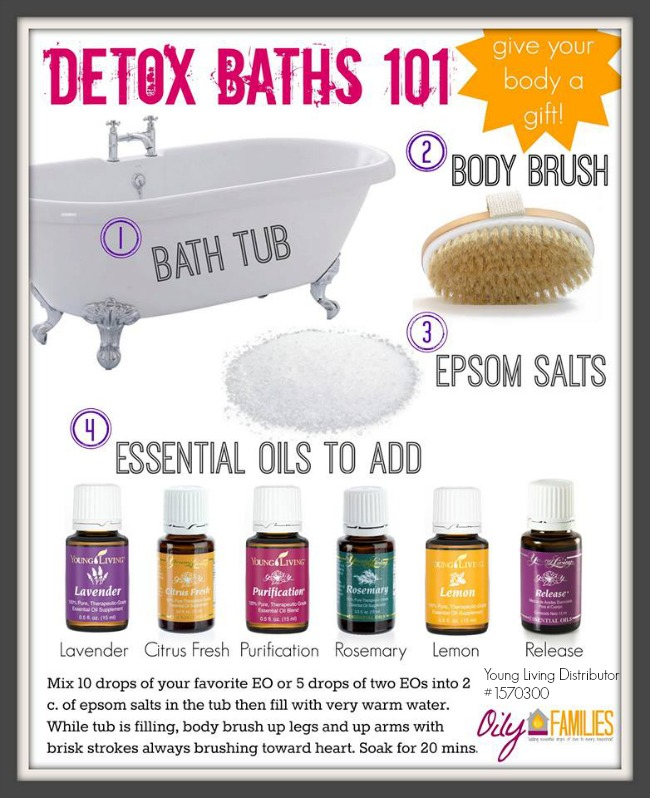 How To Take a Detox Bath | www.decorchick.com