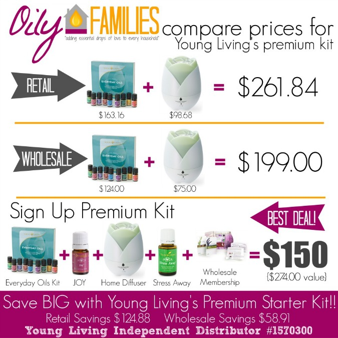 Young Living Premium Starter Kit | www.decorchick.com